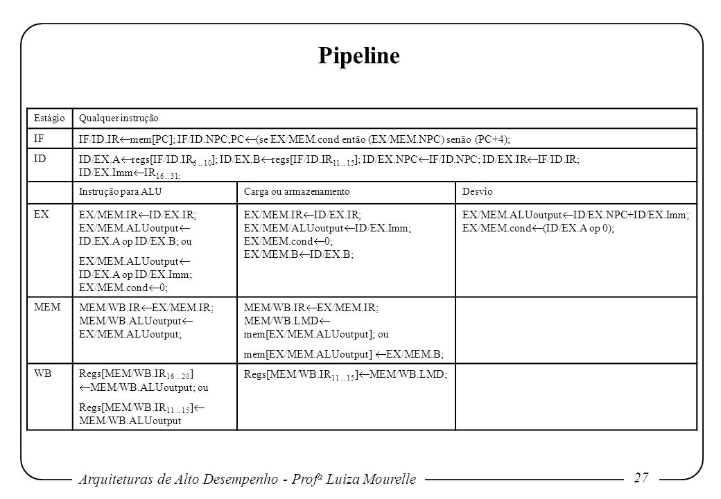 Pipeline Estágio. Qualquer instrução. IF. IF/ID.IRmem[PC]; IF/ID.NPC,PC(se EX/MEM.cond então (EX/MEM.NPC) senão (PC+4);